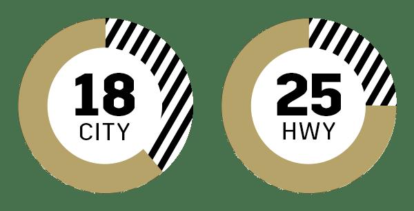 18 mpg city 25 mpg highway icon