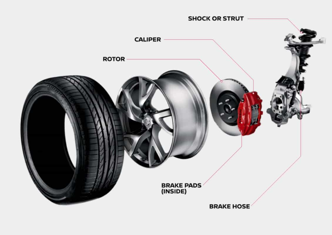 Diagram showing the different parts of the genuine Nissan breaks system