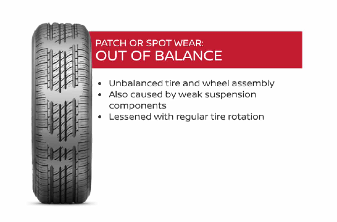 Tire showing the effects of being out of balance