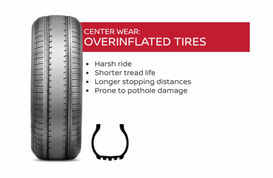 Tire showing the effects of being overinflated