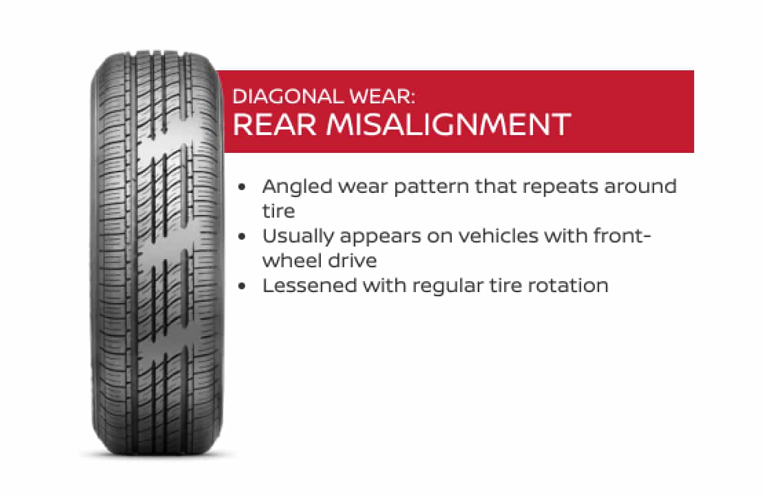 Tire showing the effects of Rear Misalignment